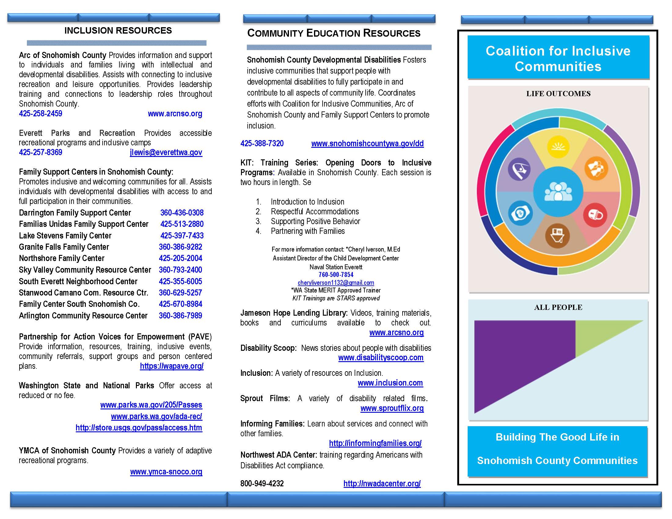 Coalition for Inclusive Communities Brochure