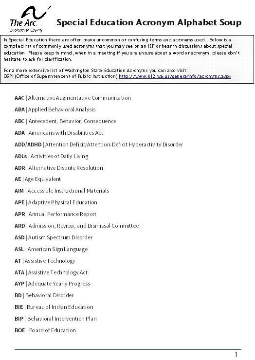 Special Education Acronyms 2014